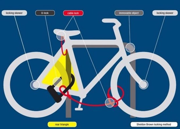 How to Thief-Proof Your Bike